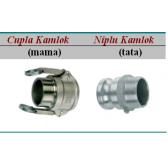 Cupla rapida Kamlok cu filet exterior - 10 bar