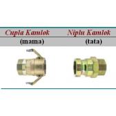 Cupla rapida Kamlok cu filet exterior - 30 bar